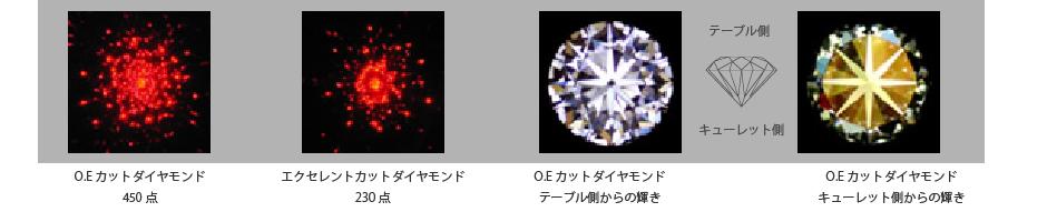 結婚指輪 オーバーエクセレント ダイヤモンド 画像